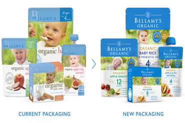 Product Change Notification – New Food Packaging in Store Now